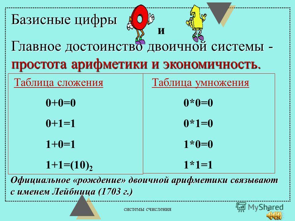 системы счисления1 Двоичная система счисления Урок 2