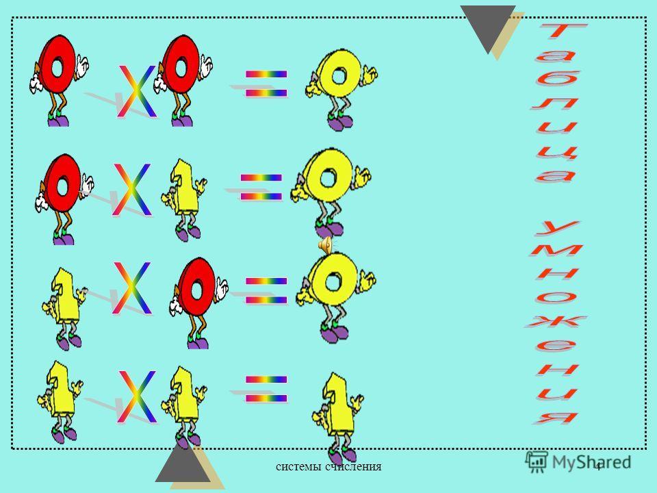 системы счисления3