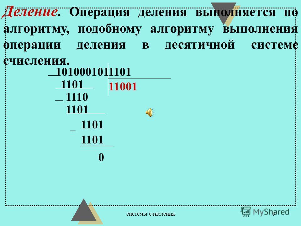 системы счисления8 Умножение. Умножение. Операция умножения выполняется с использованием таблицы умножения по обычной схеме, применяемой в десятичной системе счисления с последовательным умножением множимого на очередную цифру множителя. 11001 1101 1