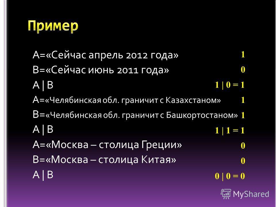 A=«Сейчас апрель 2012 года» B=«Сейчас июнь 2011 года» A | B A= «Челябинская обл. граничит с Казахстаном» B= «Челябинская обл. граничит с Башкортостаном» A | B A=«Москва – столица Греции» B=«Москва – столица Китая» A | B 1 0 1 | 0 = 1 1 1 0 0 1 | 1 =