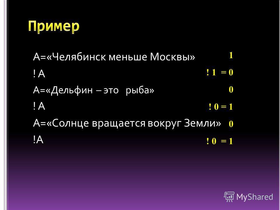 A=«Челябинск меньше Москвы» ! A A=«Дельфин – это рыба» ! A A=«Солнце вращается вокруг Земли» !A!A 1 ! 1 = 0 0 0 ! 0 = 1