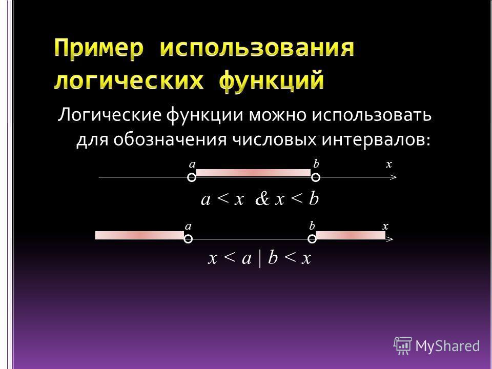 Логические функции можно использовать для обозначения числовых интервалов: a < x & x < b x < a | b < x abx abx