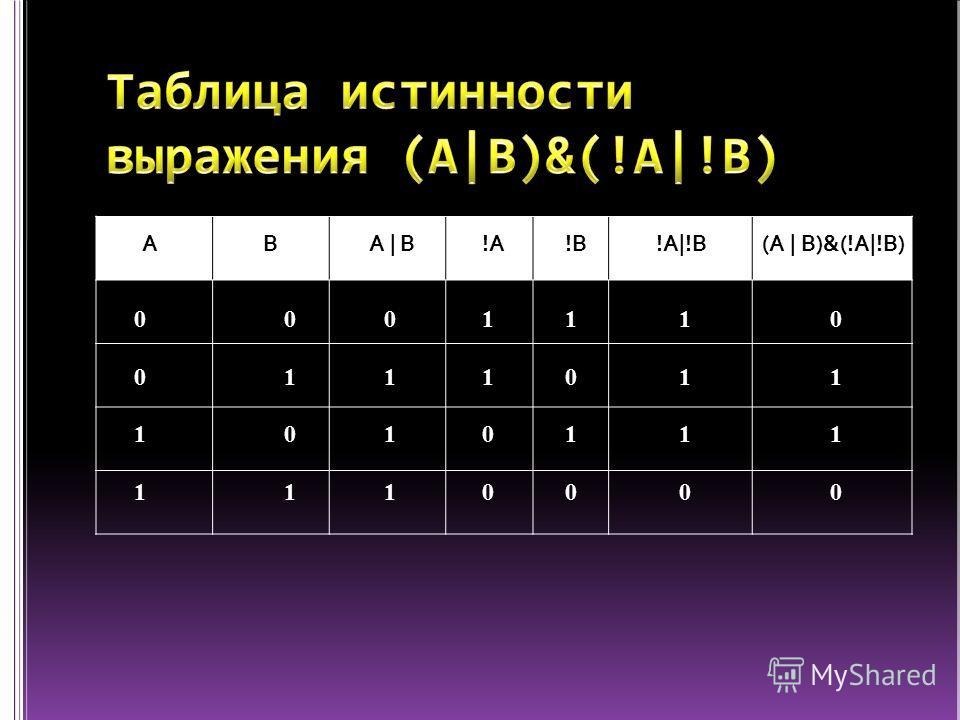 ABA | B!A!B!A|!B(A | B)&(!A|!B) 0 0 1 1 0 1 01110111 11001100 10101010 11101110 01100110