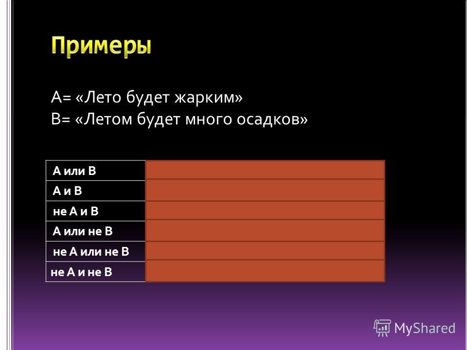 A или BЛето будет жарким или дождливым A и BЛето будет жарким и дождливым не A и BЛето будет холодным и дождливым A или не BЛето будет жарким или засушливым не A или не BЛето будет холодным или засушливым не A и не BЛето будет холодным и засушливым A