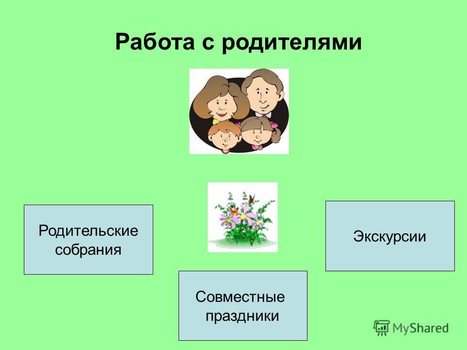 Совместные праздники Родительские собрания Экскурсии Работа с родителями