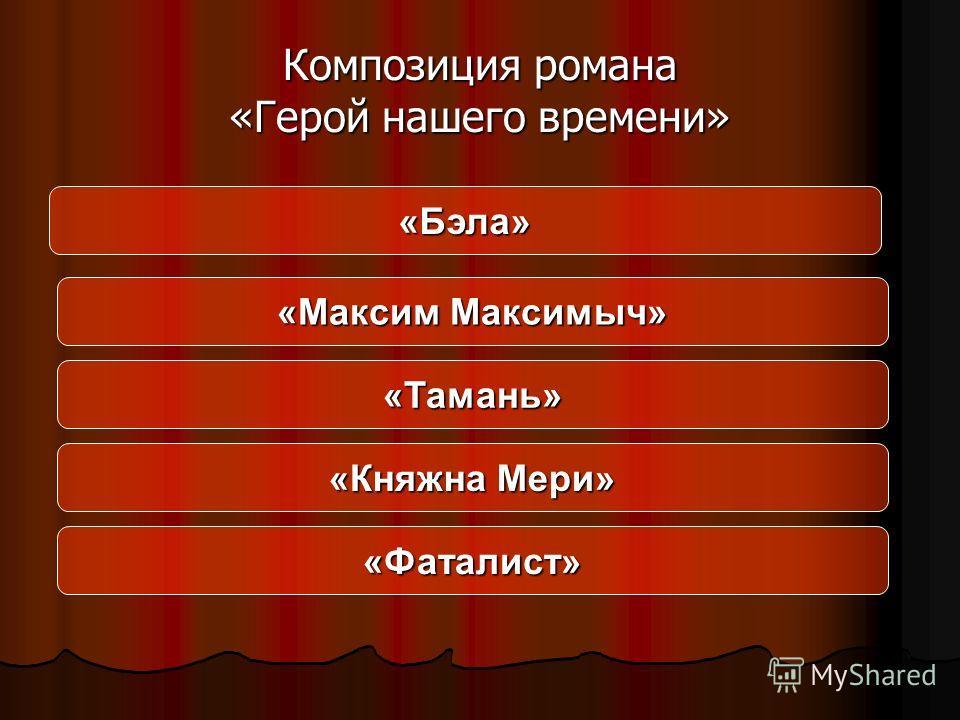 Композиция романа «Герой нашего времени» «Бэла» «Максим Максимыч» «Тамань» «Княжна Мери» «Фаталист»