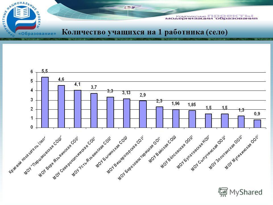 Количество учащихся на 1 работника (село)