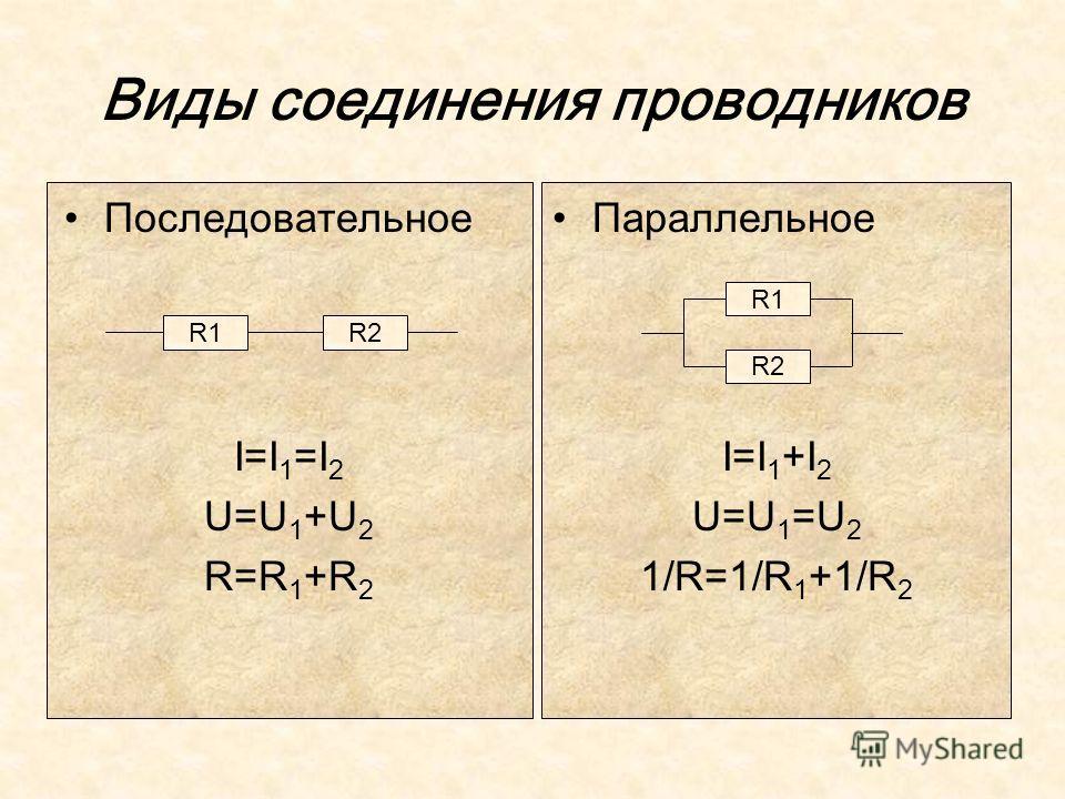 Некоторые величины, описывающие электрические явления Сила тока I = q/t [I] = 1 A Сопротивление R = l/S [R] = 1 Ом Напряжение U = A/q [U] = 1 В Закон Ома I = U/R