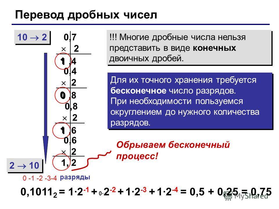 Перевод дробных чисел 10 2 0,7 2 0,1011 2 0 -1 -2 -3-4 разряды = 1·2 -1 + 0· 2 -2 + 1·2 -3 + 1·2 -4 = 0,5 + 0,25 = 0,75,4 1 1 0,4 2,8 0 0 0,8 2,6 1 1 0,6 2 1, 1, 2 Обрываем бесконечный процесс! !!! Многие дробные числа нельзя представить в виде конеч