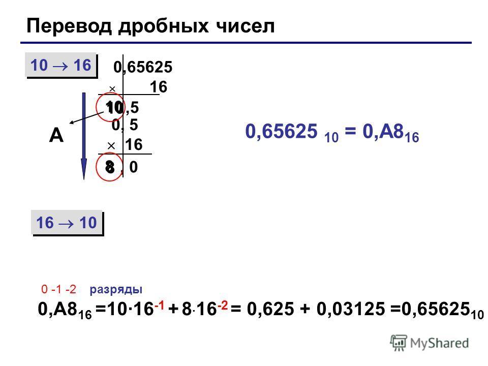 Перевод дробных чисел 10 16 16 10 0,65625 16 0,А8 16 0 -1 -2разряды =10·16 -1 + 8 · 16 -2 = 0,625 + 0,03125 =0,65625 10,5 10 0, 5 16, 0 8 8 А 0,65625 10 = 0,А8 16
