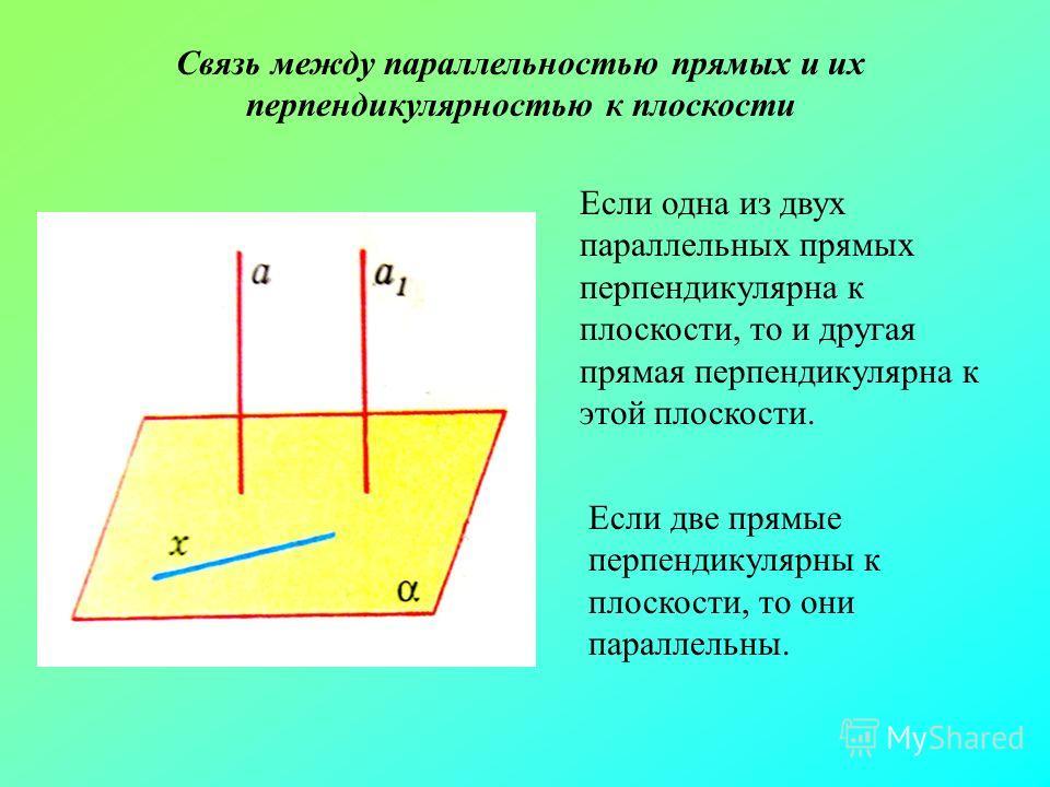 Связь между параллельностью прямых и их перпендикулярностью к плоскости Если одна из двух параллельных прямых перпендикулярна к плоскости, то и другая прямая перпендикулярна к этой плоскости. Если две прямые перпендикулярны к плоскости, то они паралл