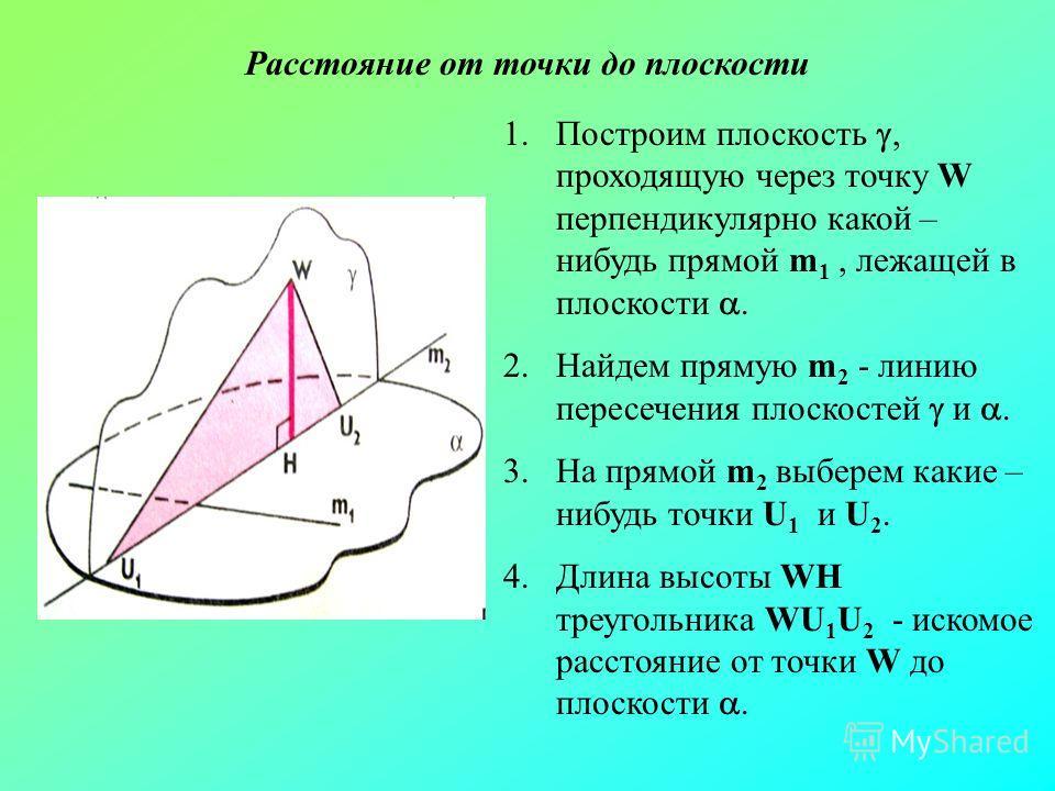 Расстояние от точки до плоскости 1.Построим плоскость, проходящую через точку W перпендикулярно какой – нибудь прямой m 1, лежащей в плоскости. 2.Найдем прямую m 2 - линию пересечения плоскостей и. 3.На прямой m 2 выберем какие – нибудь точки U 1 и U