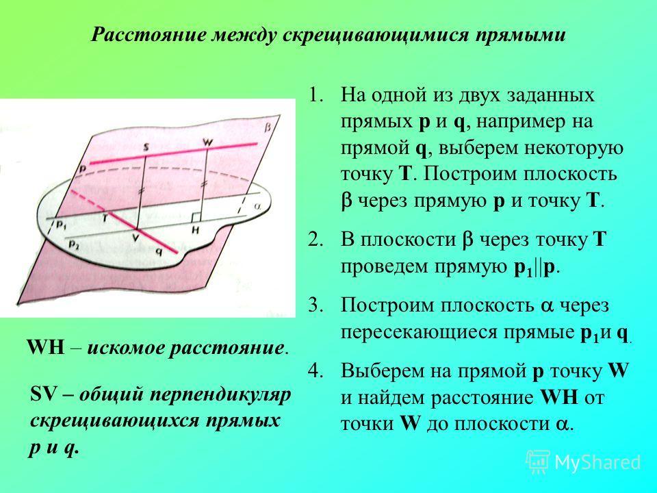 Расстояние между скрещивающимися прямыми 1.На одной из двух заданных прямых p и q, например на прямой q, выберем некоторую точку Т. Построим плоскость через прямую р и точку Т. 2.В плоскости через точку Т проведем прямую р 1 p. 3.Построим плоскость ч