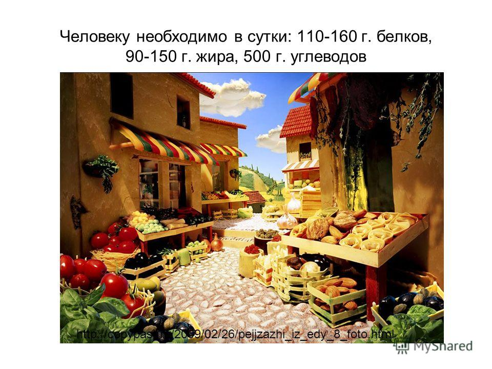 Человеку необходимо в сутки: 110-160 г. белков, 90-150 г. жира, 500 г. углеводов http://copypast.ru/2009/02/26/pejjzazhi_iz_edy_8_foto.html