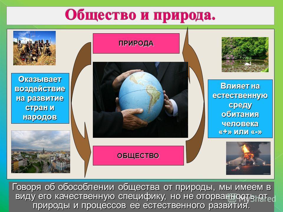 ОБЩЕСТВО Говоря об обособлении общества от природы, мы имеем в виду его качественную специфику, но не оторванность от природы и процессов ее естественного развития. ПРИРОДА Оказывает воздействие на развитие стран и народов Влияет на естественную сред