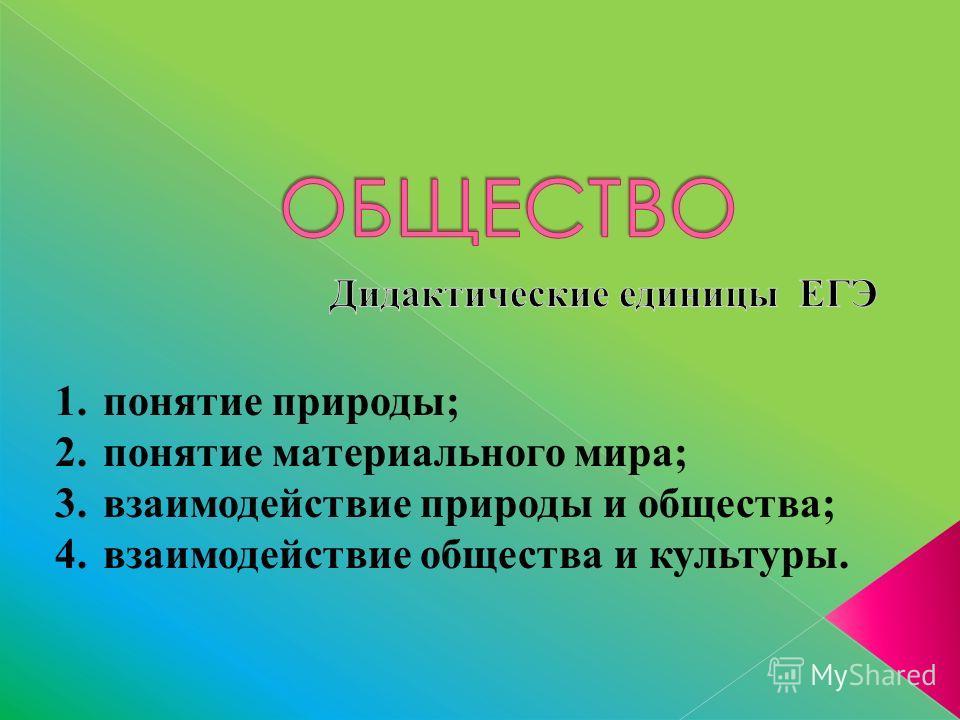 1.понятие природы; 2.понятие материального мира; 3.взаимодействие природы и общества; 4.взаимодействие общества и культуры.