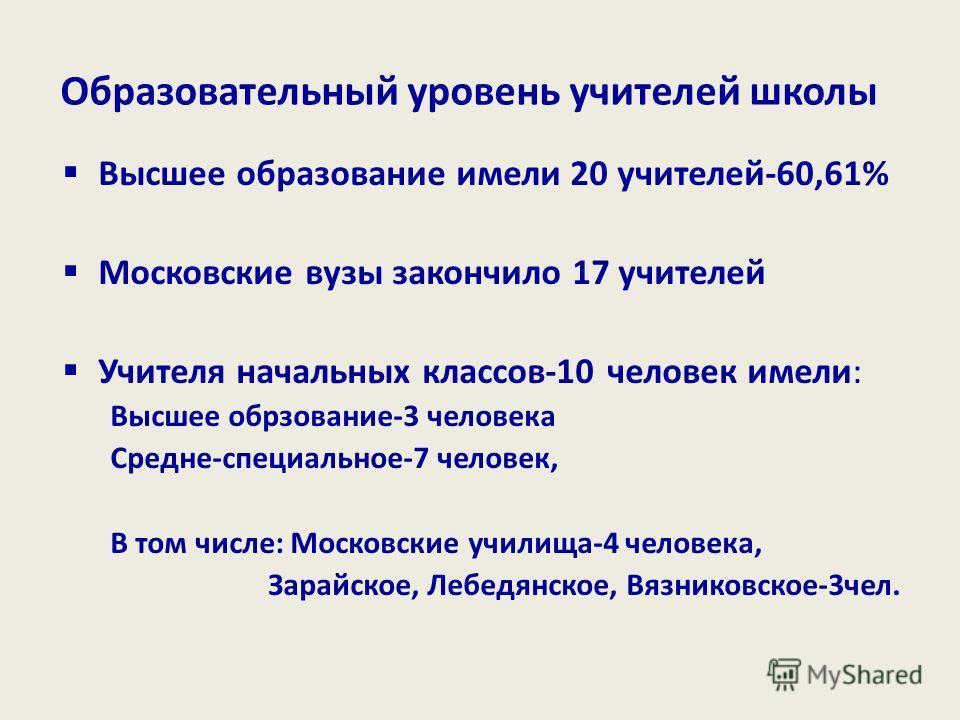 Образовательный уровень учителей школы Высшее образование имели 20 учителей-60,61% Московские вузы закончило 17 учителей Учителя начальных классов-10 человек имели: Высшее обрзование-3 человека Средне-специальное-7 человек, В том числе: Московские уч