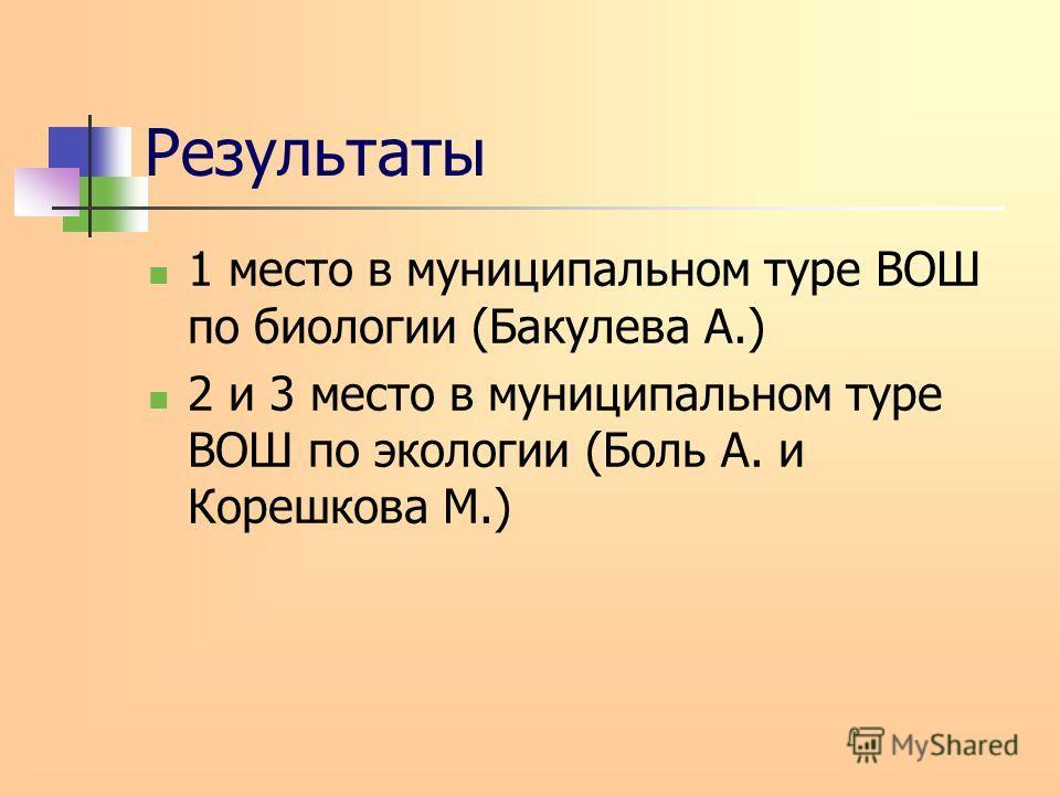 Результаты 1 место в муниципальном туре ВОШ по биологии (Бакулева А.) 2 и 3 место в муниципальном туре ВОШ по экологии (Боль А. и Корешкова М.)