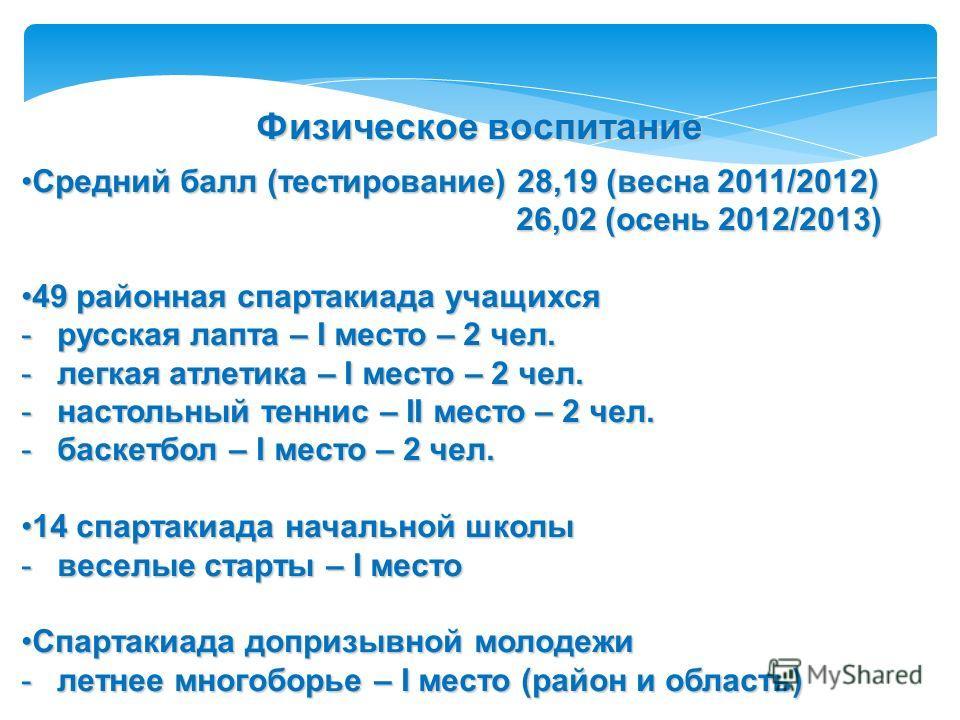 Физическое воспитание Средний балл (тестирование) 28,19 (весна 2011/2012)Средний балл (тестирование) 28,19 (весна 2011/2012) 26,02 (осень 2012/2013) 26,02 (осень 2012/2013) 49 районная спартакиада учащихся49 районная спартакиада учащихся -русская лап