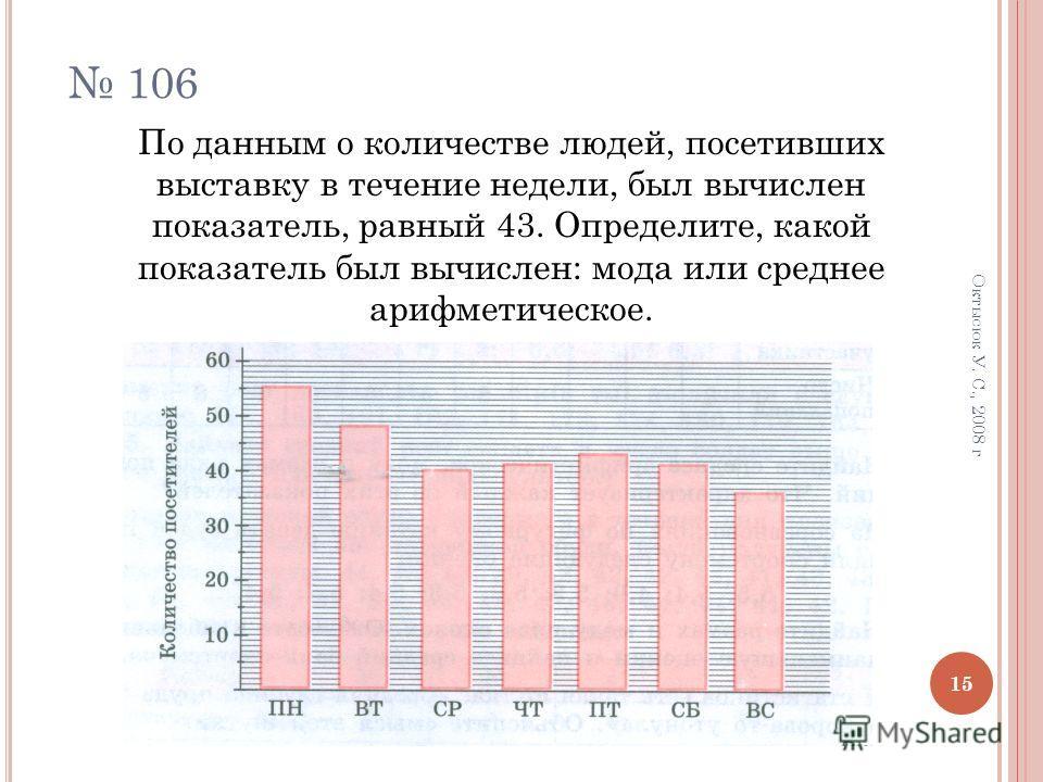 14 Октысюк У. С., 2008 г