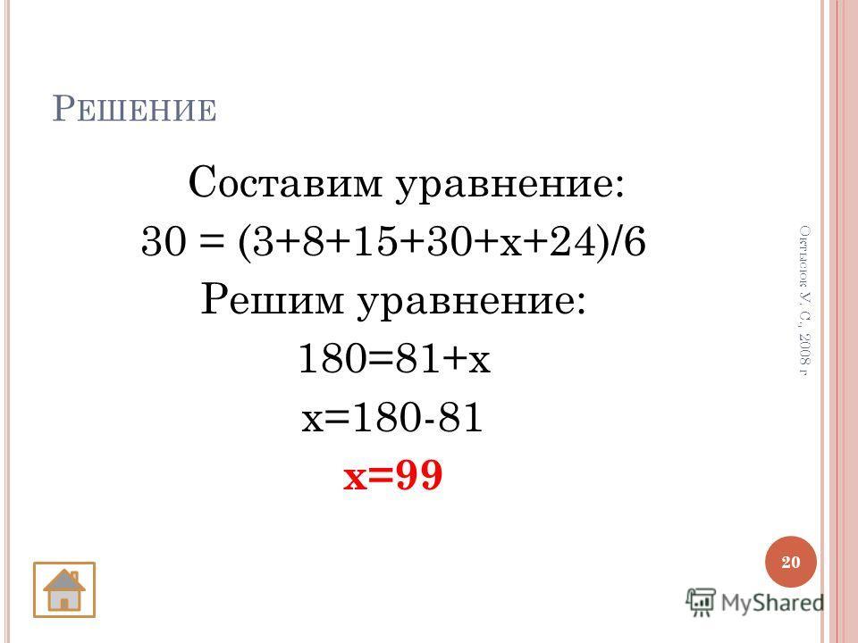 19 Октысюк У. С., 2008 г