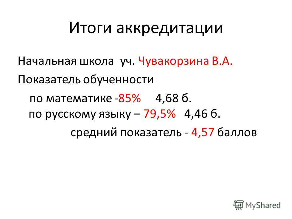 Итоги аккредитации Начальная школа уч. Чувакорзина В.А. Показатель обученности по математике -85% 4,68 б. по русскому языку – 79,5% 4,46 б. средний показатель - 4,57 баллов
