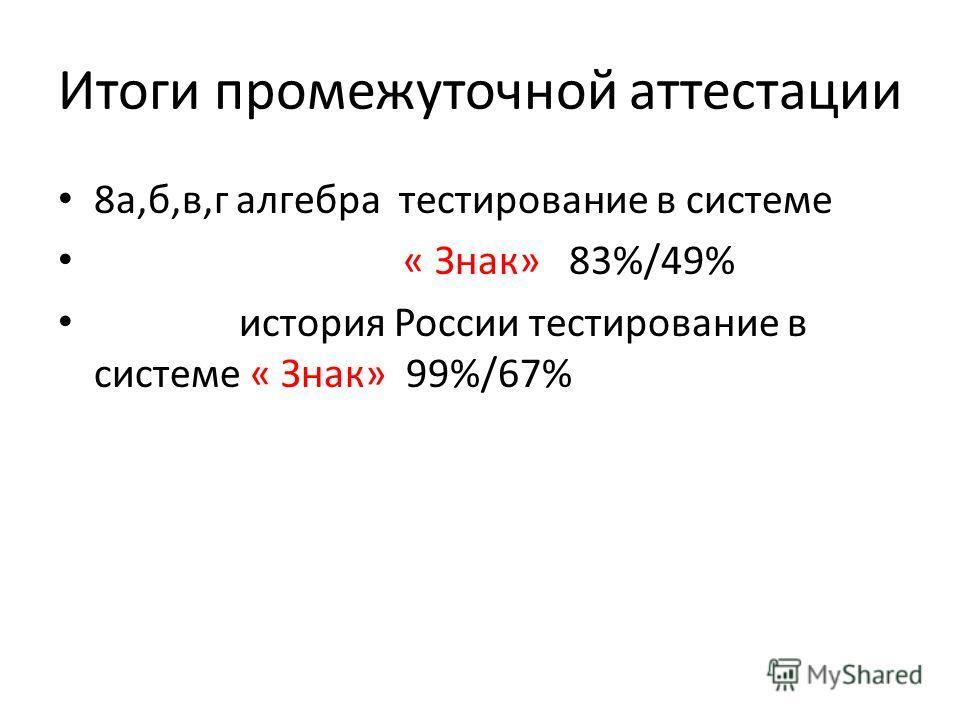 Итоги промежуточной аттестации 8а,б,в,г алгебра тестирование в системе « Знак» 83%/49% история России тестирование в системе « Знак» 99%/67%