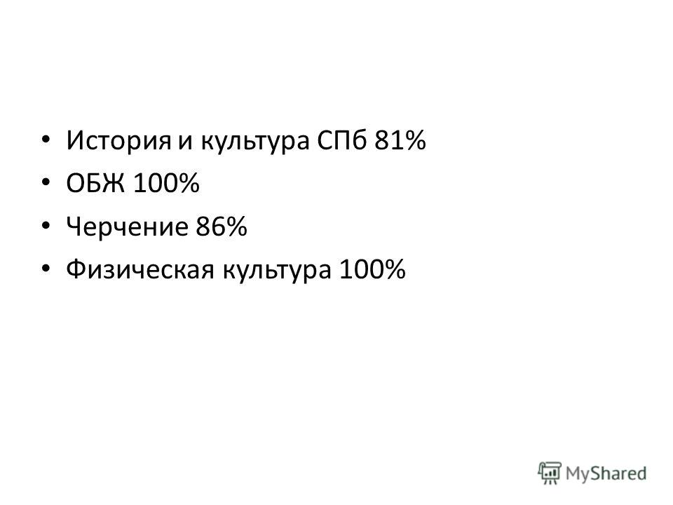 История и культура СПб 81% ОБЖ 100% Черчение 86% Физическая культура 100%
