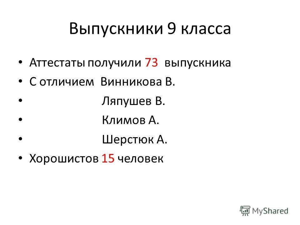 Выпускники 9 класса Аттестаты получили 73 выпускника С отличием Винникова В. Ляпушев В. Климов А. Шерстюк А. Хорошистов 15 человек
