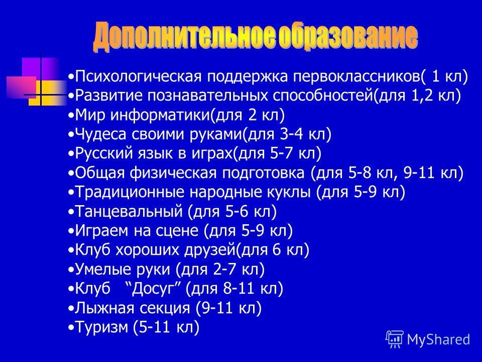 Психологическая поддержка первоклассников( 1 кл) Развитие познавательных способностей(для 1,2 кл) Мир информатики(для 2 кл) Чудеса своими руками(для 3-4 кл) Русский язык в играх(для 5-7 кл) Общая физическая подготовка (для 5-8 кл, 9-11 кл) Традиционн