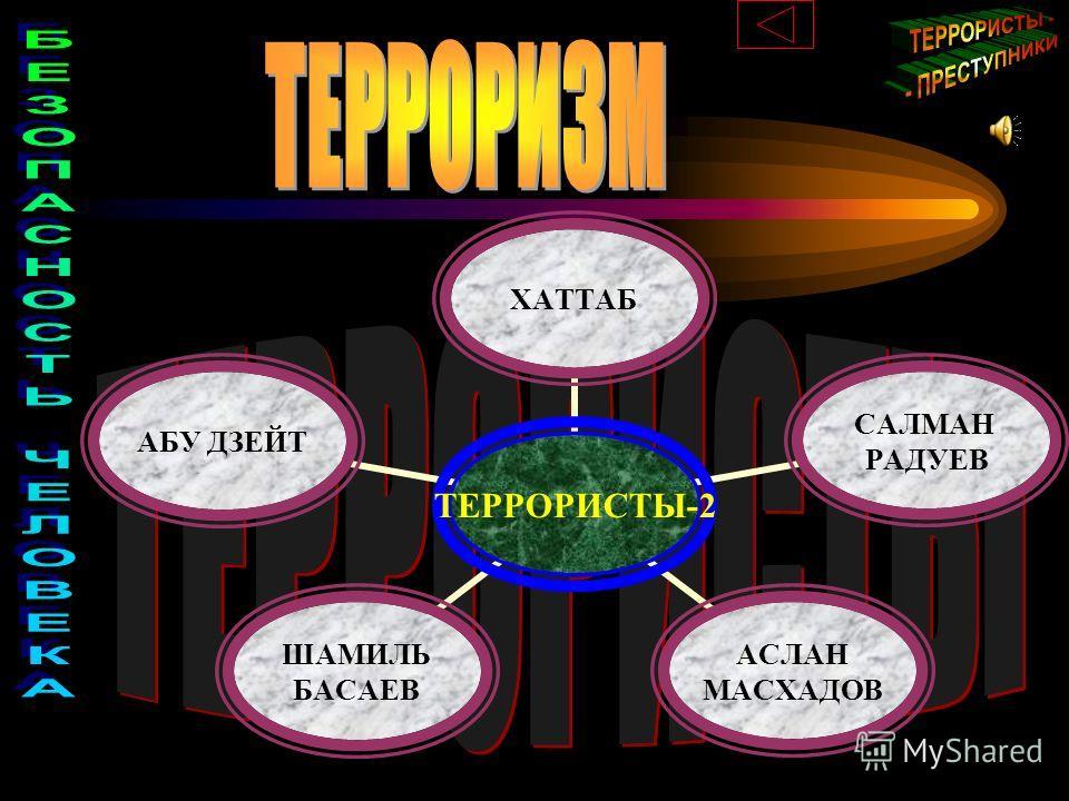 ТЕРРОРИСТЫ- 2 ХАТТАБ САЛМАН РАДУЕВ АСЛАН МАСХАДОВ ШАМИЛЬ БАСАЕВ АБУ ДЗЕЙТ