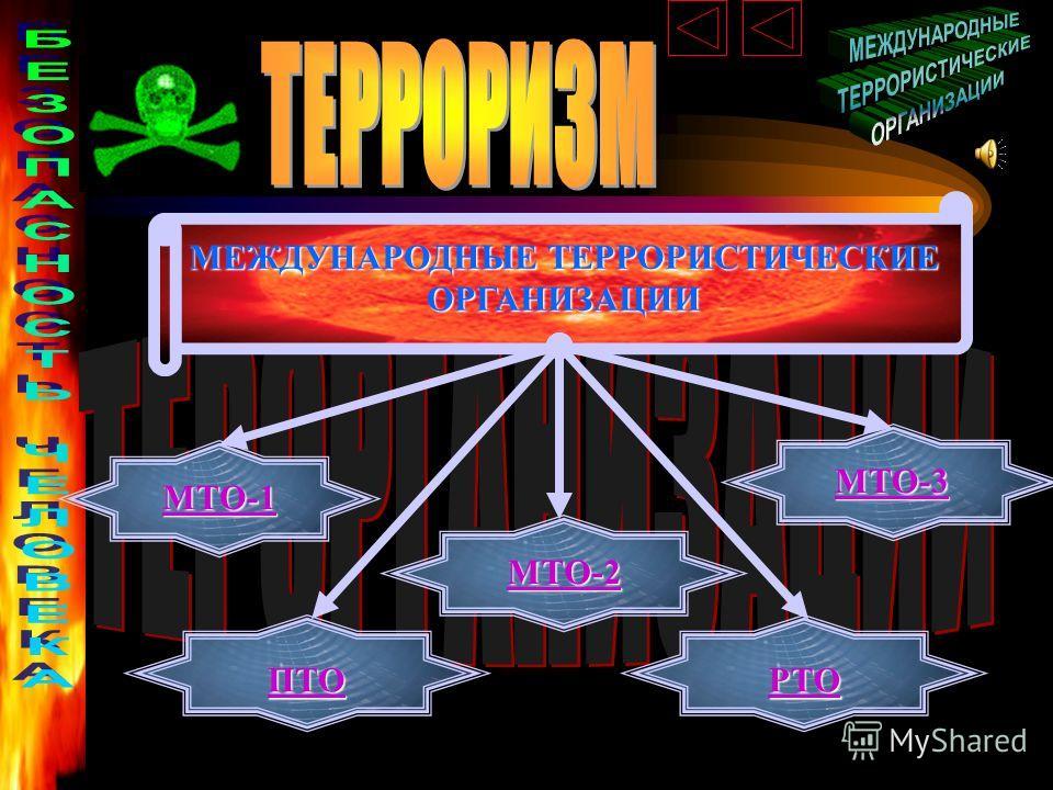 МЕЖДУНАРОДНЫЕ ТЕРРОРИСТИЧЕСКИЕ ОРГАНИЗАЦИИ МТО-1 МТО-2 МТО-3 ПТО РТО