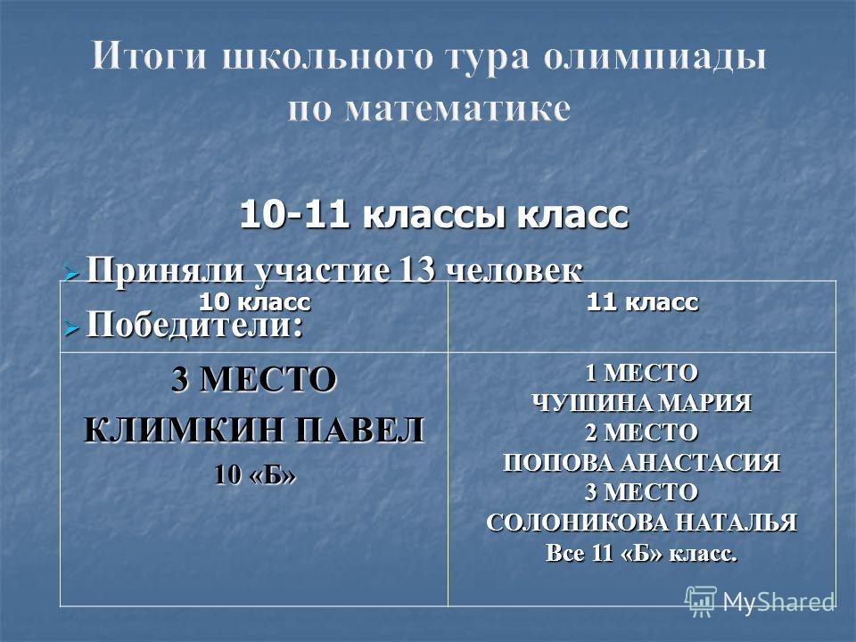 10-11 классы класс Приняли участие 13 человек Приняли участие 13 человек Победители: Победители: 10 класс 11 класс 3 МЕСТО КЛИМКИН ПАВЕЛ 10 «Б» 1 МЕСТО ЧУШИНА МАРИЯ 2 МЕСТО ПОПОВА АНАСТАСИЯ 3 МЕСТО СОЛОНИКОВА НАТАЛЬЯ Все 11 «Б» класс.
