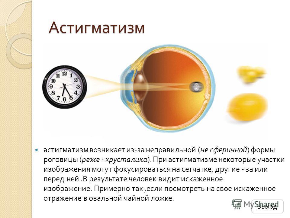 История восстановления зрения