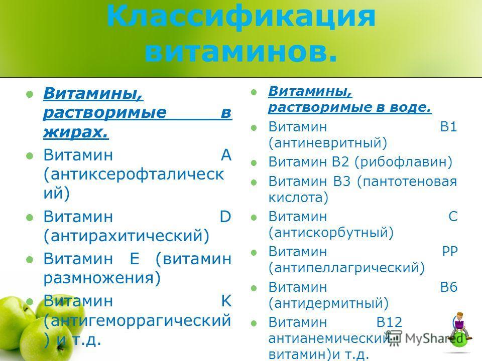Классификация витаминов. Витамины, растворимые в жирах. Витамин А (антиксерофталическ ий) Витамин D (антирахитический) Витамин E (витамин размножения) Витамин K (антигеморрагический ) и т.д. Витамины, растворимые в воде. Витамин B1 (антиневритный) Ви