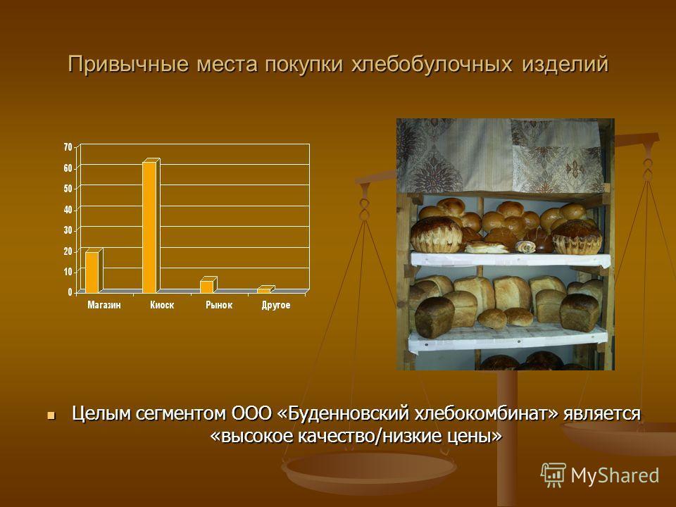 Привычные места покупки хлебобулочных изделий Целым сегментом ООО «Буденновский хлебокомбинат» является «высокое качество/низкие цены»
