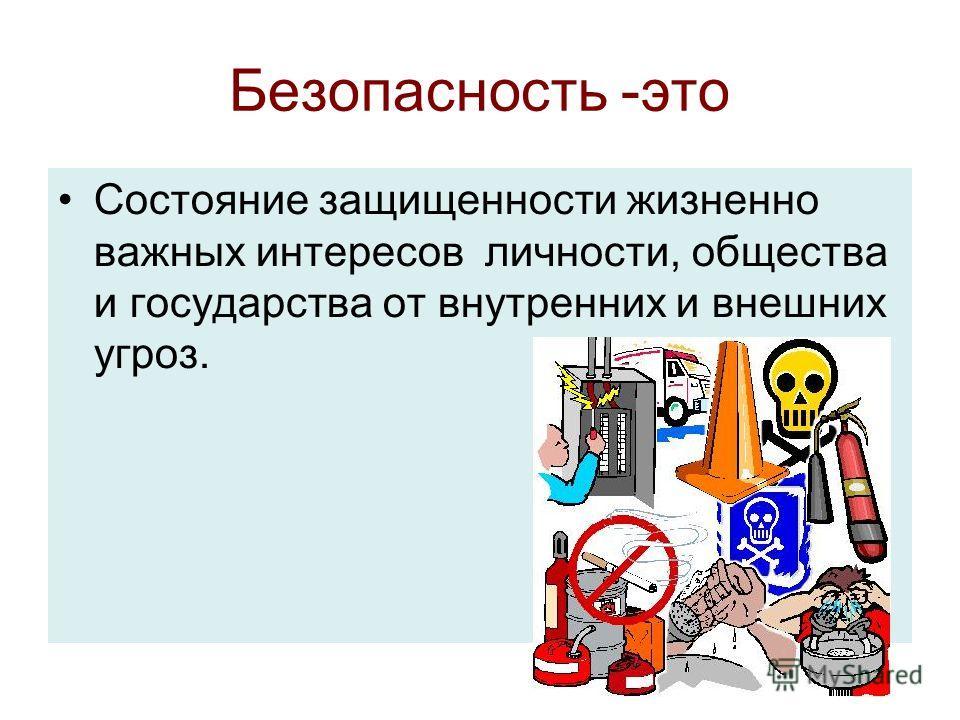Безопасность -это Состояние защищенности жизненно важных интересов личности, общества и государства от внутренних и внешних угроз.