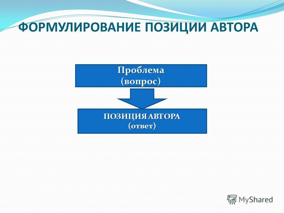 ФОРМУЛИРОВАНИЕ ПОЗИЦИИ АВТОРА Проблема(вопрос) ПОЗИЦИЯ АВТОРА (ответ)