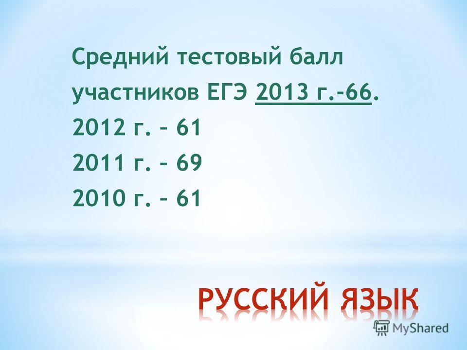Средний тестовый балл участников ЕГЭ 2013 г.-66. 2012 г. – 61 2011 г. – 69 2010 г. – 61