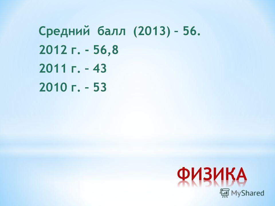 Средний балл (2013) – 56. 2012 г. - 56,8 2011 г. – 43 2010 г. – 53