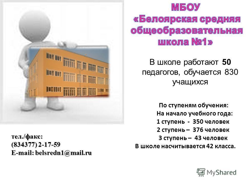 тел./факс: (834377) 2-17-59 E-mail: belsredn1@mail.ru По ступеням обучения: На начало учебного года: 1 ступень - 350 человек 2 ступень – 376 человек 3 ступень – 43 человек В школе насчитывается 42 класса. В школе работают 50 педагогов, обучается 830