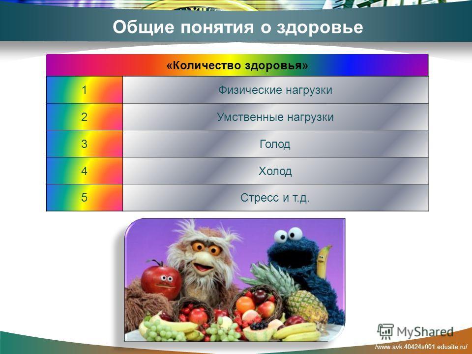 «Количество здоровья» 1Физические нагрузки 2Умственные нагрузки 3Голод 4Холод 5Стресс и т.д. Общие понятия о здоровье /www.avk.40424s001.edusite.ru/