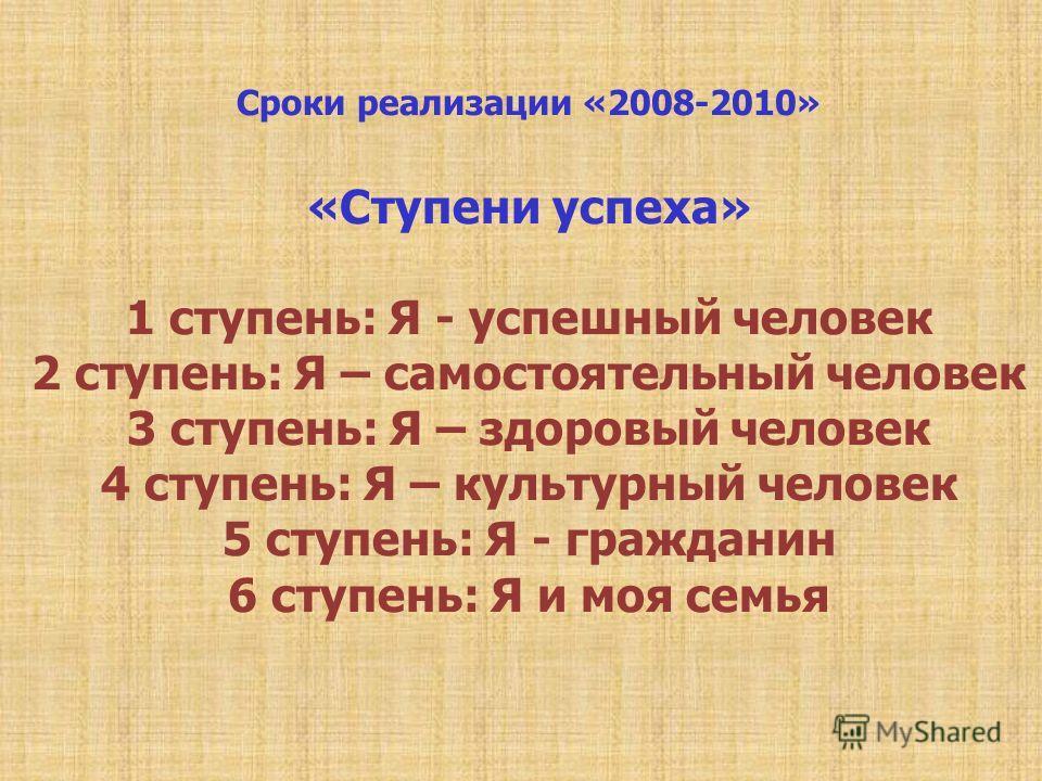 Сроки реализации «2008-2010» «Ступени успеха» 1 ступень: Я - успешный человек 2 ступень: Я – самостоятельный человек 3 ступень: Я – здоровый человек 4 ступень: Я – культурный человек 5 ступень: Я - гражданин 6 ступень: Я и моя семья