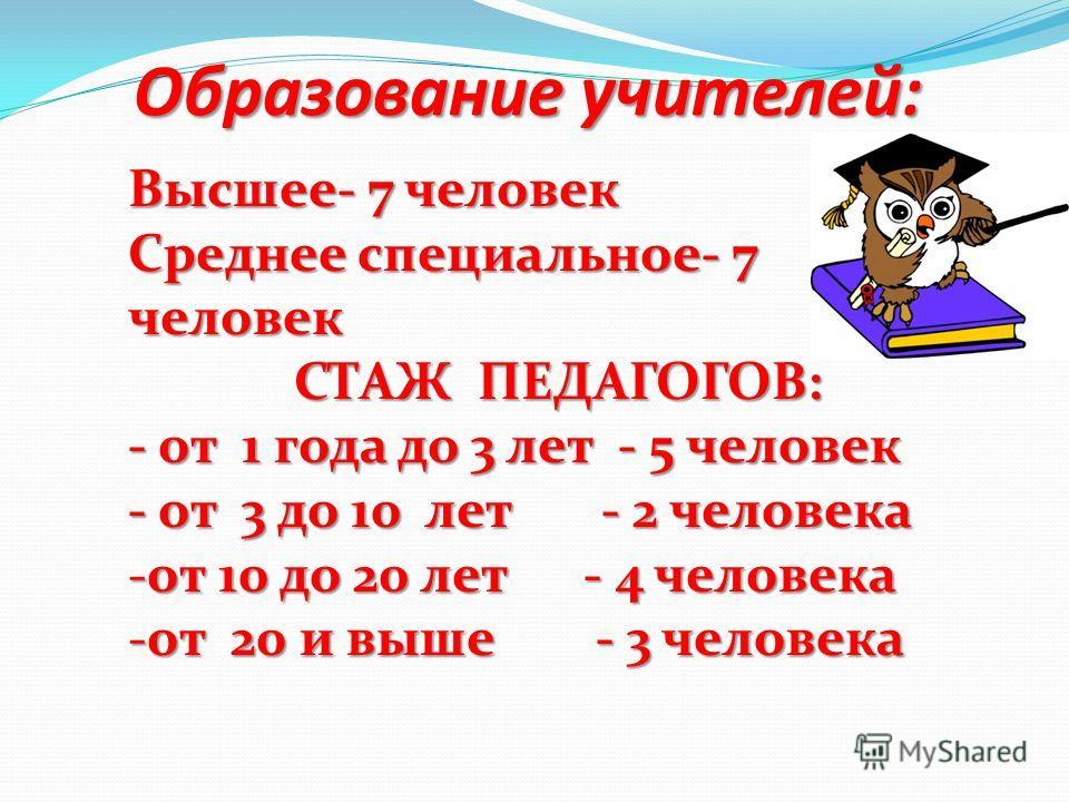 Образование учителей: Высшее- 7 человек Среднее специальное- 7 человек СТАЖ ПЕДАГОГОВ: СТАЖ ПЕДАГОГОВ: - от 1 года до 3 лет - 5 человек - от 3 до 10 лет - 2 человека -от 10 до 20 лет - 4 человека -от 20 и выше - 3 человека
