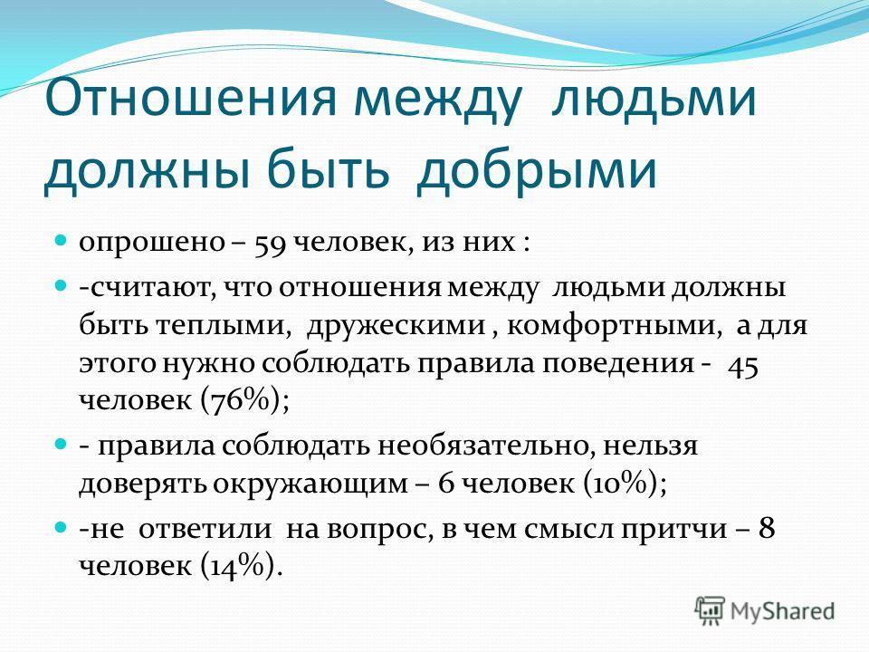 Отношения между людьми должны быть добрыми опрошено – 59 человек, из них : -считают, что отношения между людьми должны быть теплыми, дружескими, комфортными, а для этого нужно соблюдать правила поведения - 45 человек (76%); - правила соблюдать необяз