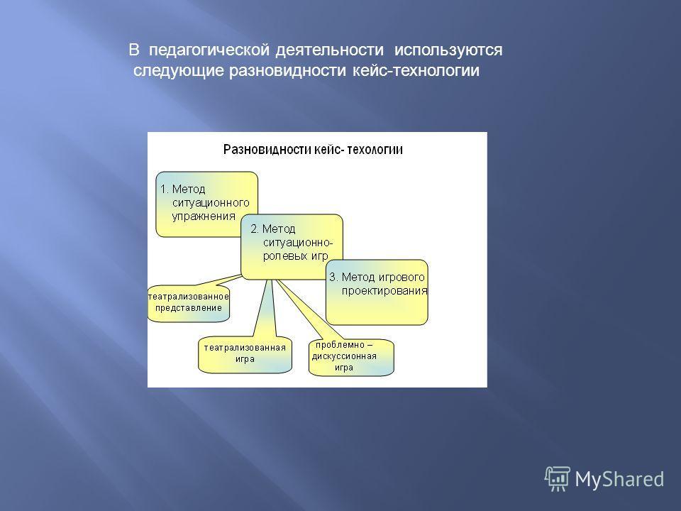 В педагогической деятельности используются следующие разновидности кейс-технологии
