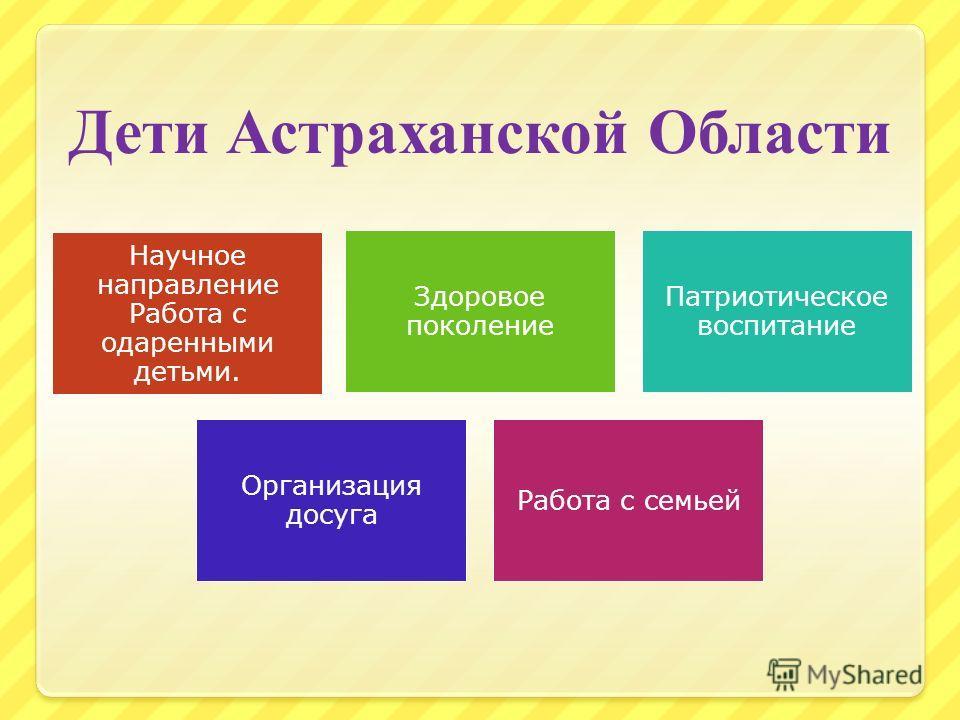 Дети Астраханской Области Научное направление Работа с одаренными детьми. Здоровое поколение Патриотическое воспитание Организация досуга Работа с семьей