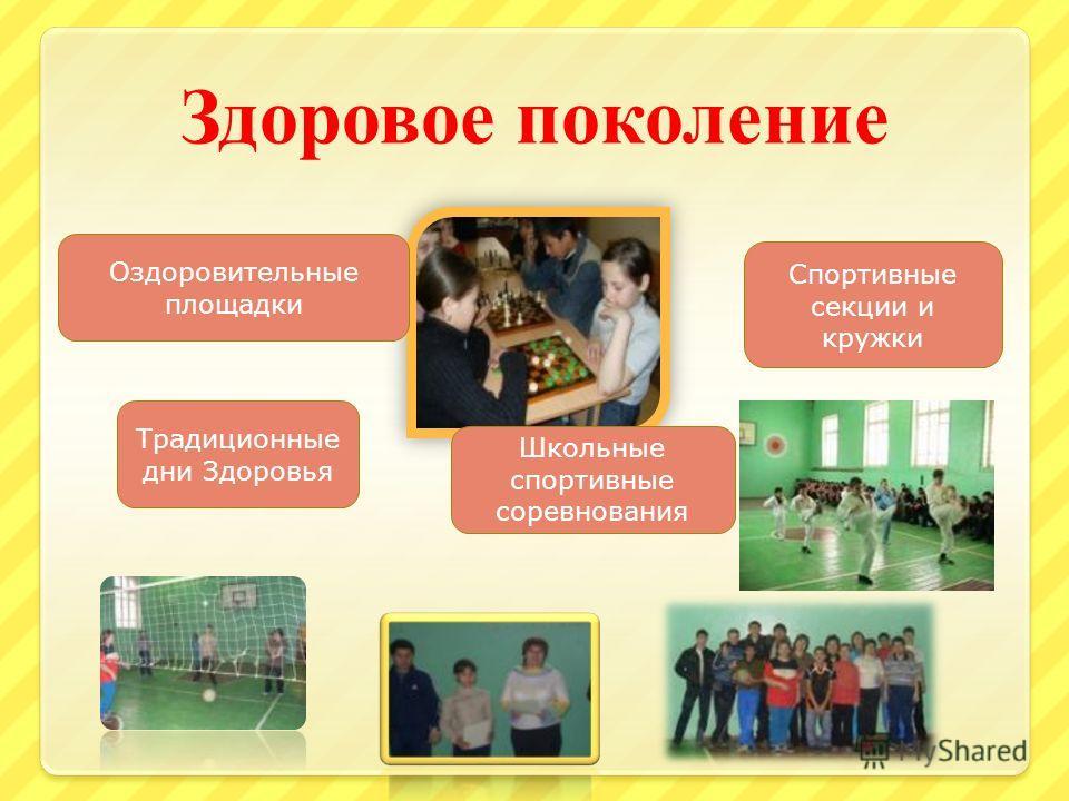 Здоровое поколение Оздоровительные площадки Традиционные дни Здоровья Школьные спортивные соревнования Спортивные секции и кружки