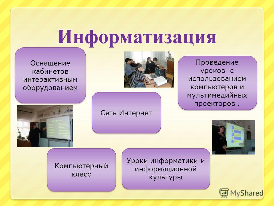 Информатизация Оснащение кабинетов интерактивным оборудованием Компьютерный класс Проведение уроков с использованием компьютеров и мультимедийных проекторов. Сеть Интернет Уроки информатики и информационной культуры