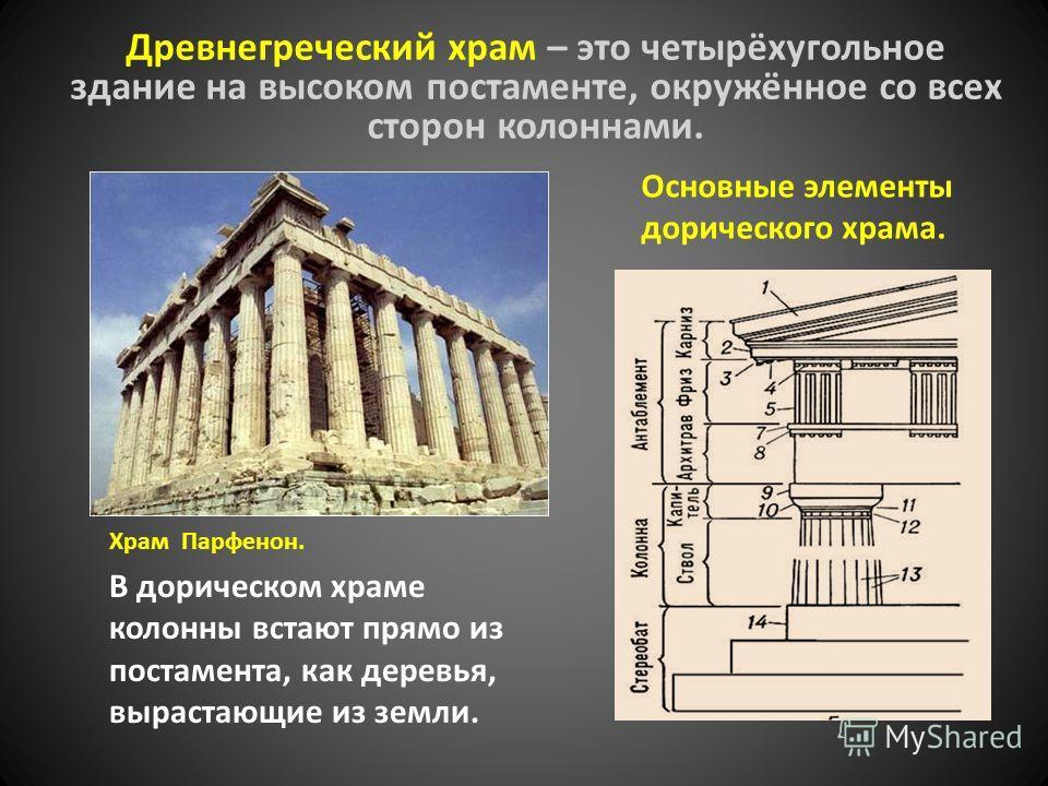 Храм Парфенон. В дорическом храме колонны встают прямо из постамента, как деревья, вырастающие из земли. Основные элементы дорического храма. Древнегреческий храм – это четырёхугольное здание на высоком постаменте, окружённое со всех сторон колоннами